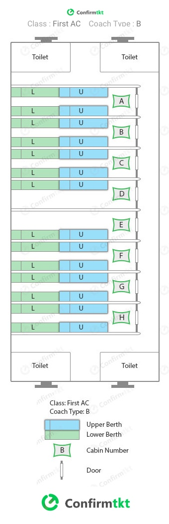 1A seat layout Indian Railway - ConfirmTkt Train App